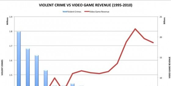 Infographic: A Positive View on Gaming